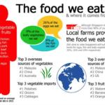 Agri-Food & Veterinary Authority of Singapore