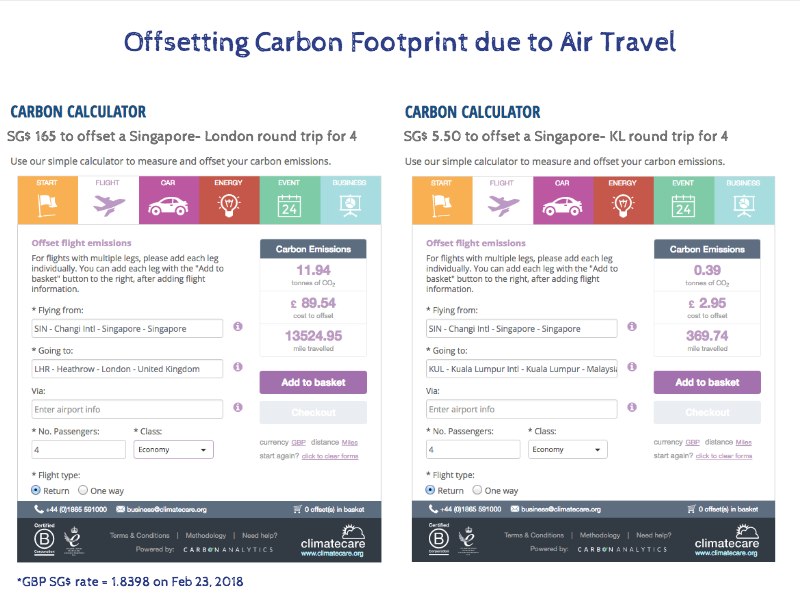 carbon footprint climatechange.org secondsguru