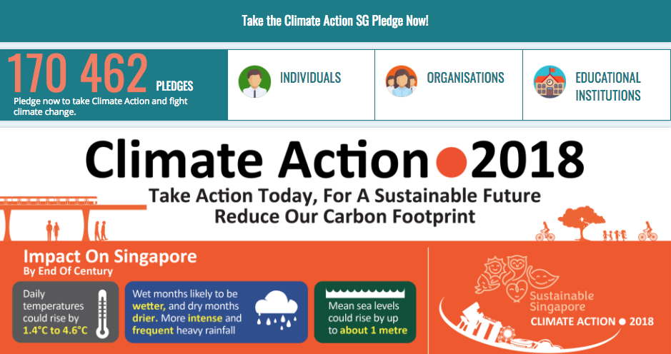 MEWR climate action 2018 pledge