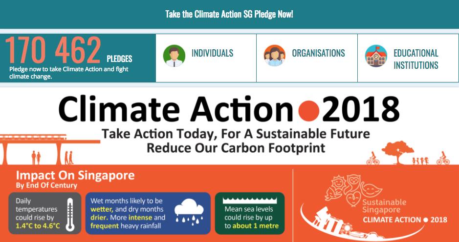 MEWR climate action 2018 pledge