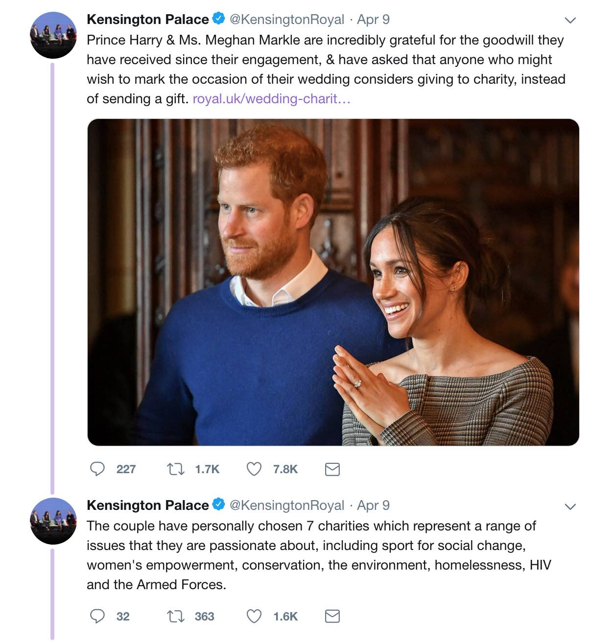 royal wedding donation not gifting