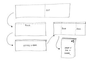 Sari Strategy Skirt Sustainable Fashion