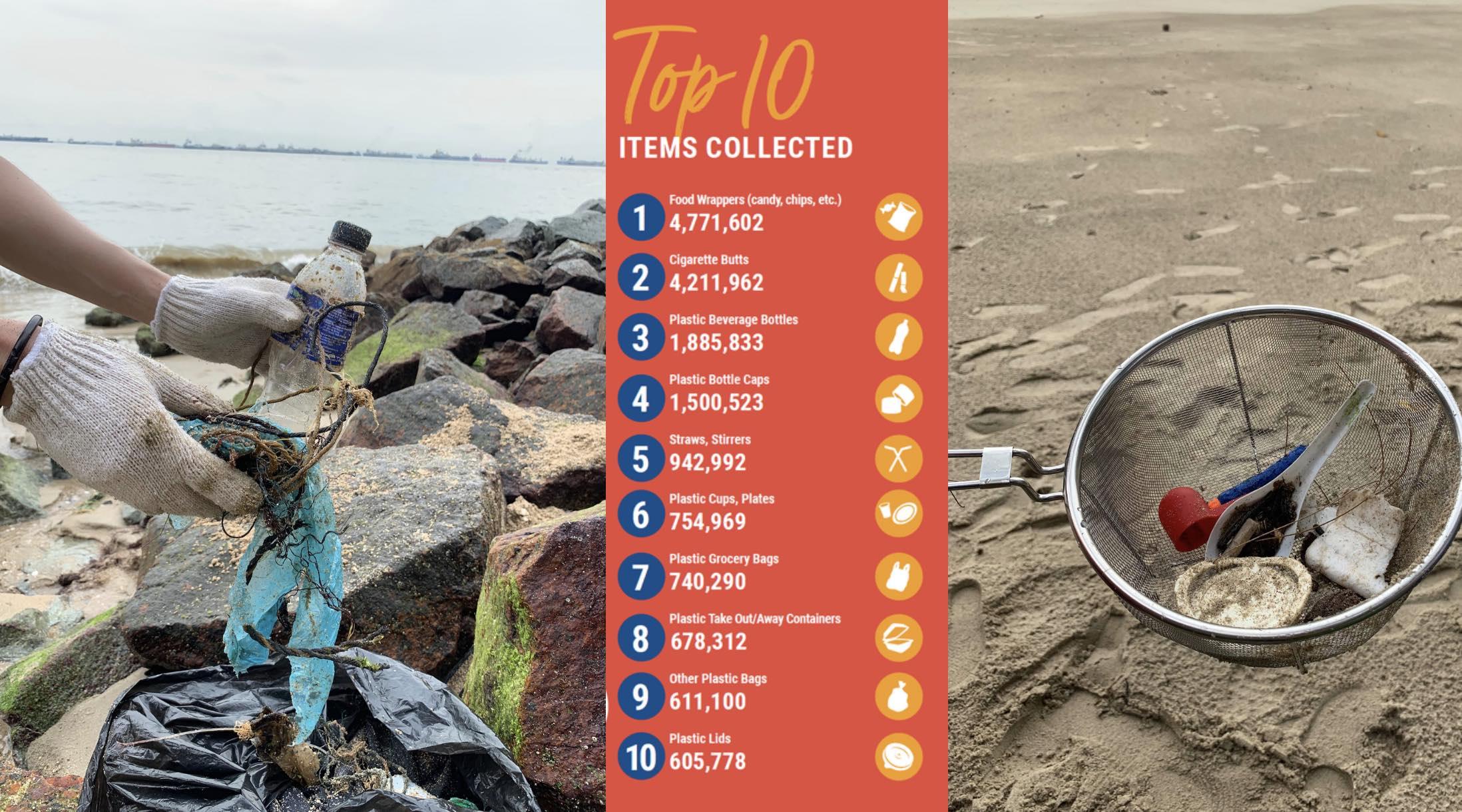 ocean conservancy 2019 data marine trash